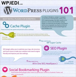 12 Must Have Plugins for WordPress - Infographic