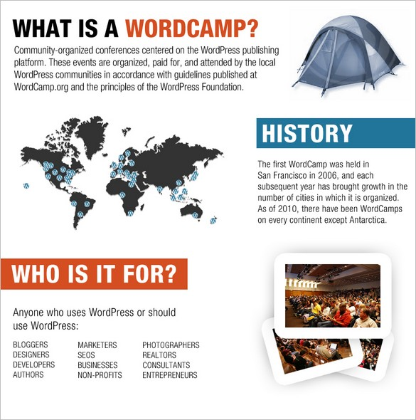 What is a WordCamp and Why You Should Attend?