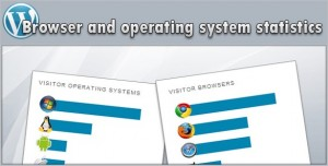Visitor Browser and Operating System Widget for WordPress