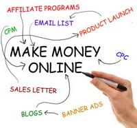 Best Ad Programs For Blog Monetization