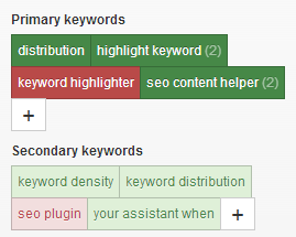SEO Content Helper Keyword