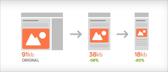 Optimize Images for Better Visitor Experience