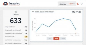 Top 5 Inspirational Dashboard Designs You'll Definitely Need for Your Business