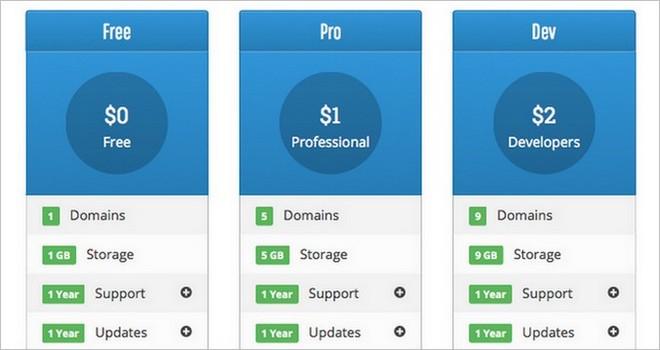 5 Free WordPress Plugins to Create Elegant Pricing Tables