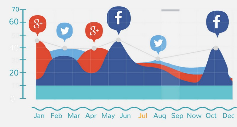 CardZ WordPress Plugin Review – Why Do You Need Social Streams?