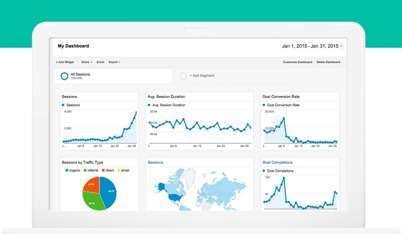 Making the Most Out of Metrics: An In-depth Look at Google Analytics